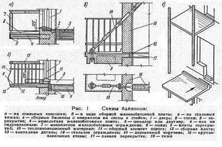 Фото - Конструювання балкона в котеджі