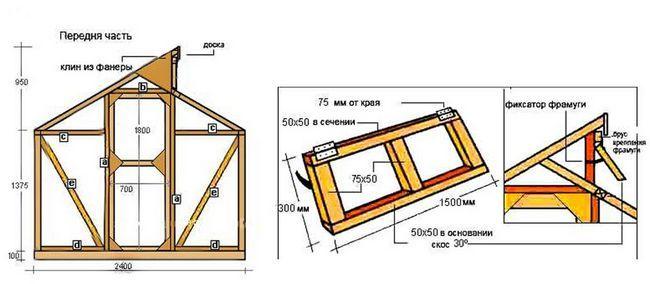 Схема каркаса теплиці Митлайдера