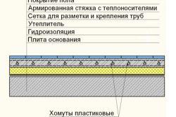 Фото - Конструкція і принцип роботи водяного теплої підлоги