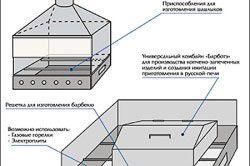 Схема цільного залізного мангала