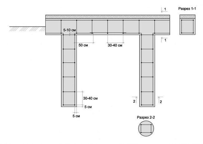 Схема армування бетонного пояси (ростверку)