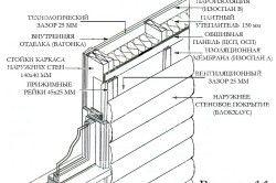 Схема розподілу вертикальних напружень під ростверком