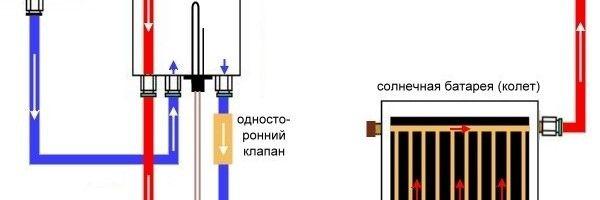Конструкція водонагрівача: як влаштований бойлер?