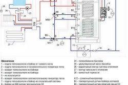 Схема підключення бойлера непрямого нагріву