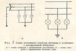 Схема постійного контролю ізоляції в установках з ізольованою нейтраллю