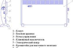 Схема пристрою електроконвектора