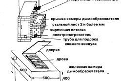 Фото - Коптильня на дачі з цегли