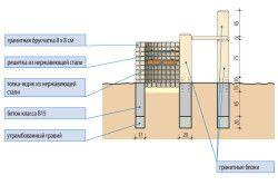 Схема печі-мангала у вигляді столу з вогнищем.