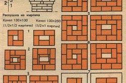 Схема кладки цегельного мангала.