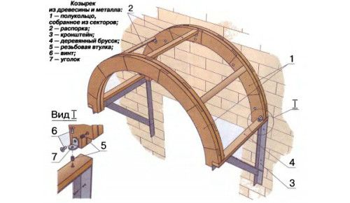 Схема арочного козирка