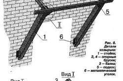 Схема монтажу плоского козирка