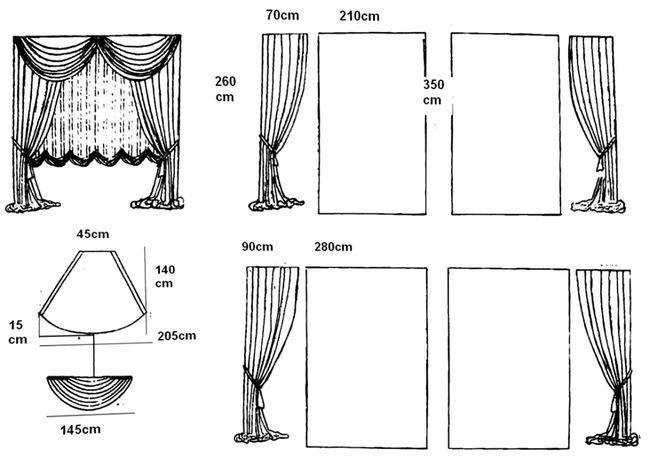 Приклад 1. Схема декорування штор