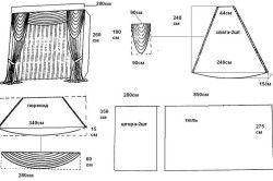Приклад 3. Схема декорування штор