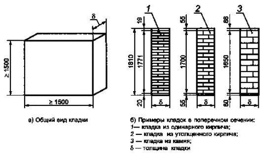 Перед виконанням цегляної кладки необхідно розрахувати кратність цегляної кладки, скориставшись таблицею, розташованої нижче.