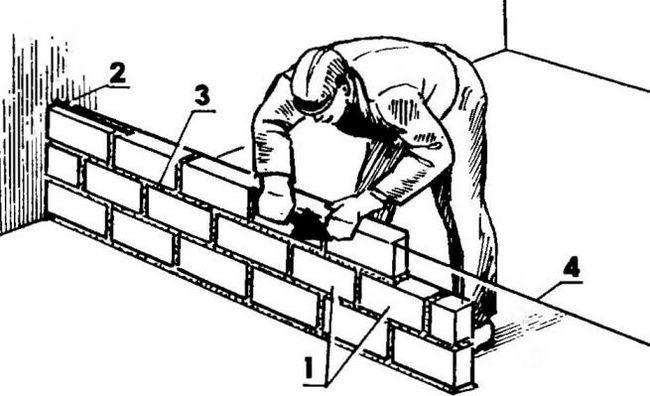 Кладка цегли на ребро: 1 - цеглу, укладені на ложок- 2 - анкерний штирь- 3 - розчинний шов- 4 - причальний шнур.