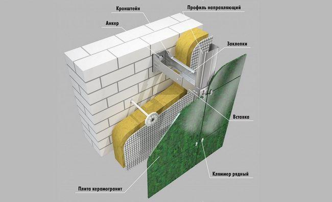 Фото - Кріплення алюмінієвого профілю: особливості проведення робіт