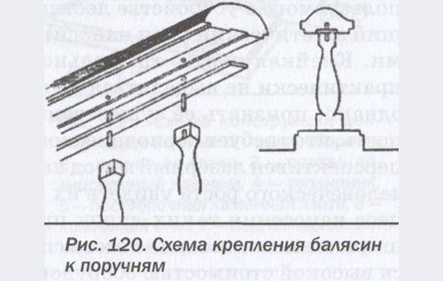 Фото - Кріплення балясин на сходи: правила монтажу