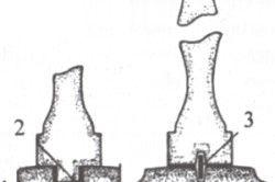 Схема монтажного кріплення