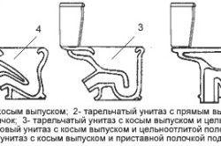 Схема варіантів, з якими відводами бувають унітази