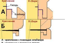 Два варіанти кріплення вагонки: Клеймер і цвяхом