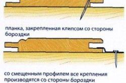 Способи кріплення вагонки в залежності від профілю планок