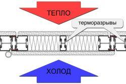 Схема проникнення холодного повітря в приміщення як наслідок неякісного виготовлення дверей
