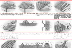 Приклад монтажу прозорої покрівлі