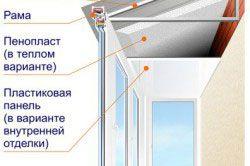 Схема пристрою балконних даху з профнастилу