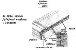 Дах гаража: вид покрівлі, підготовка і ремонт