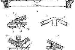 Схема монтажу даху альтанки