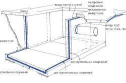 Схема бетонної купелі