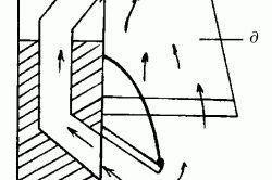 Конструкція ковальського стаціонарного горна