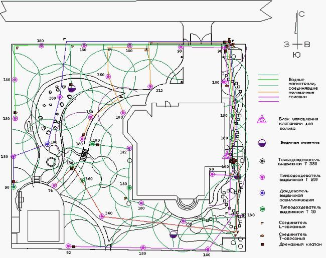 Ландшафтний дизайн дачної ділянки прямокутної форми