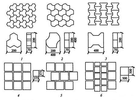 Варіанти укладання тротуарної плитки за формою