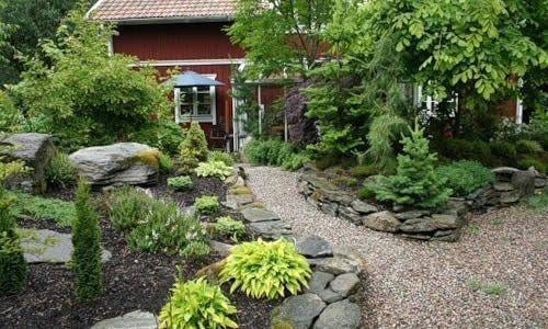 Фото - Ландшафтний проект і оформлення дизайну саду