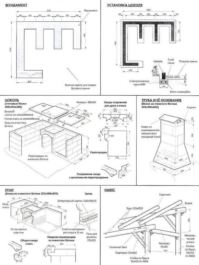 Схема будівництва мангала