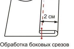 Обробка бічних зрізів