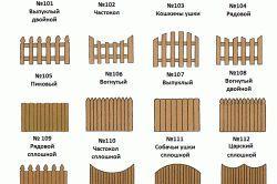 Види зборів: деревяний, з сітки-рабиці, з профнастилу, жива огорожа, плетений