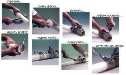 Етапи зєднання труб за допомогою сполучної муфти