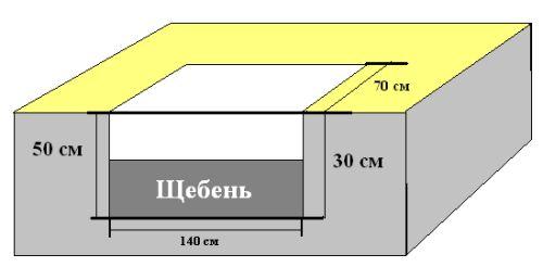 Фото - Металевий фундамент прискорює будівництво