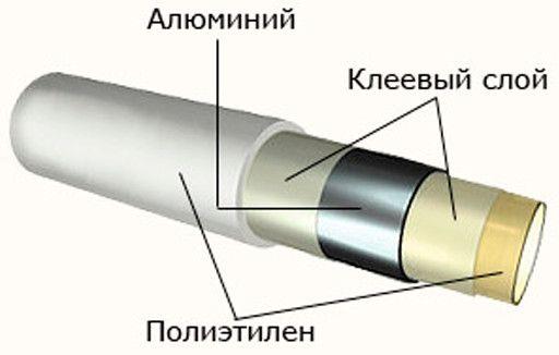 Фото - Металопластик. Способи з'єднання труб