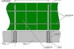 Загальна схема установки паркану з профнастилу