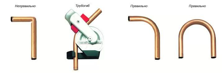 Спосіб вигину металопластикової труби