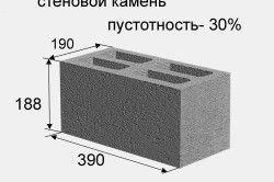 розміри стеноблока