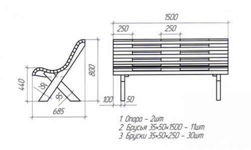 Фото - Моделі дерев'яних лавок, які можна виготовити своїми руками
