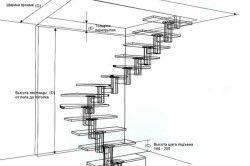 Схема модульних сходів