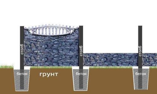 Схема паркану з бетонних блоків