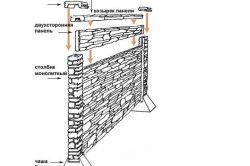 Схема монтажу декоративного паркану з бетону