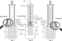 Схема установки опорних стовпів