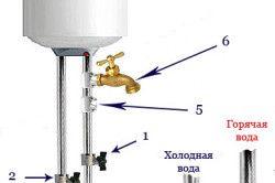 Схема підключення бойлера до системи водопостачання